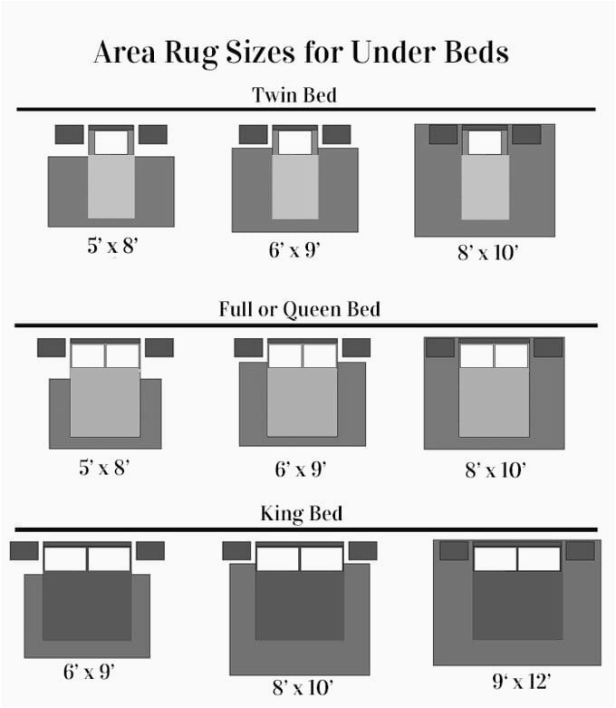 what size area rug should i put under a bed