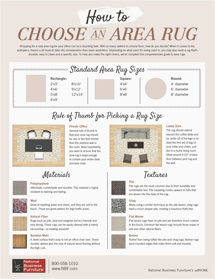 Area Rug Rules Of Thumb the Plete Guide to area Rugs