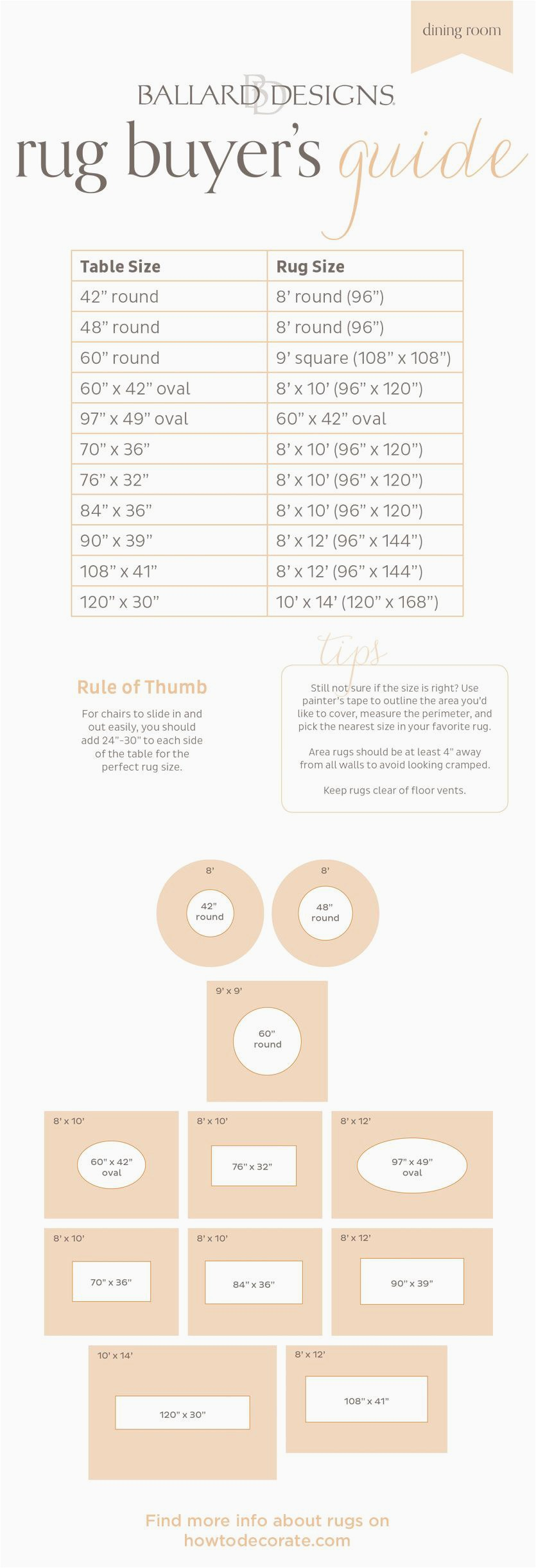 48 X 60 area Rug Guide to Choosing A Rug Size