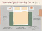 Area Rug Size Under King Bed Runner Rug Next to Bed area Rug Ideas